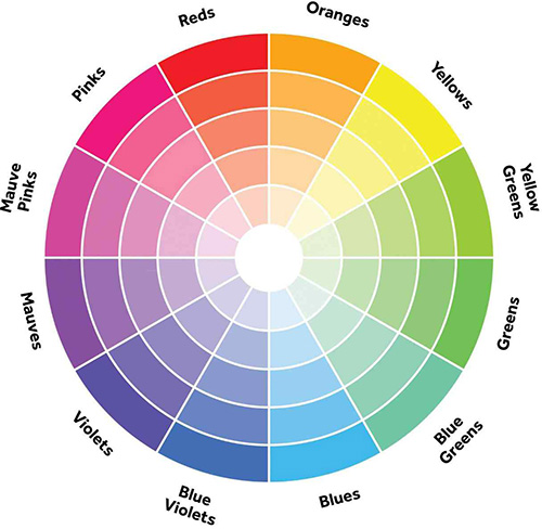 trend-decoration-how-to-choose-a-whole-house-color-wheel-for-decorating-home-design-color-Color-Wheel-Interior-Decorating-wheel-for-decorating